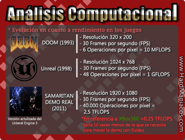 analisis computacional Unreal Engine 4