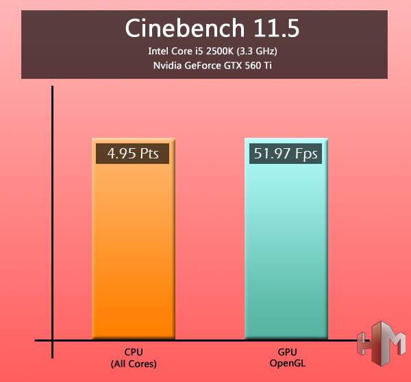 gigabyte_b75-d3v_cinebench