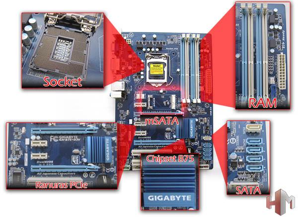 gigabyte_b75-d3v_partes