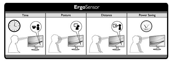 monitor-Philips_ergosenser
