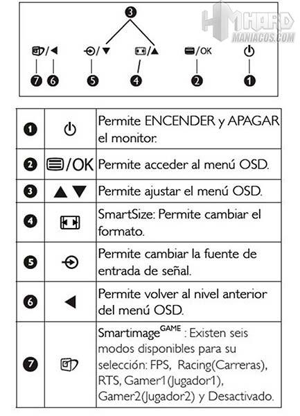 Monitor-Philips-Gamer-Botones-funciones