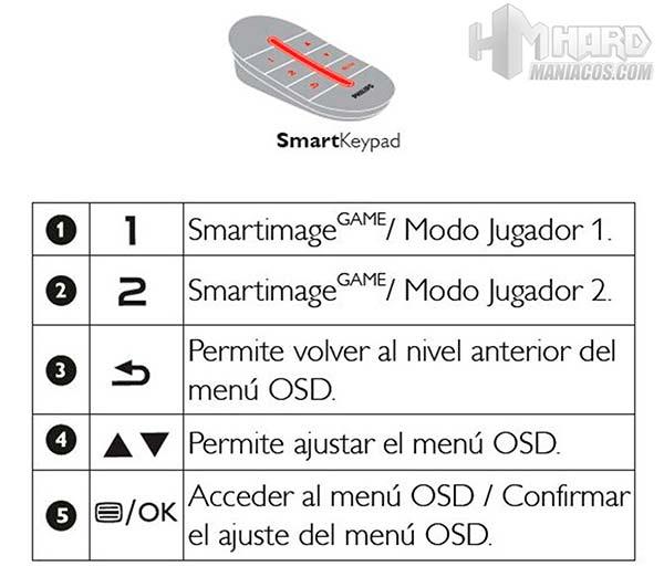 Monitor-Philips-Gamer-SmartKeypad-funciones