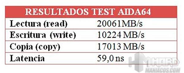 tabla-aida-comparativa graficas