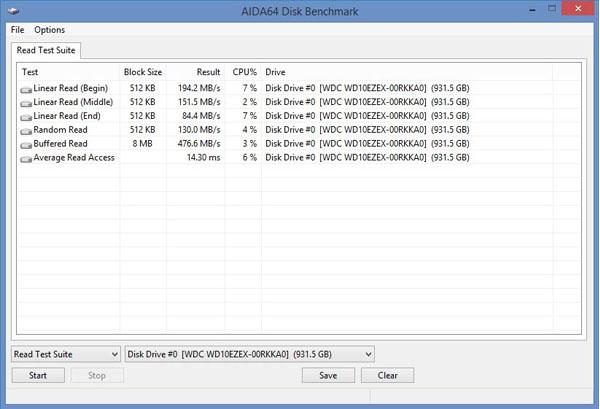 SSD HyperX Savage Test Aida 2