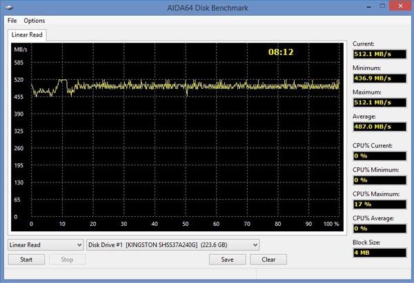 SSD HyperX Savage Test Aida