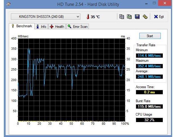 SSD HyperX Savage Test HDTune