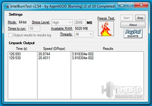 Procesador-AMD-IntelBurn