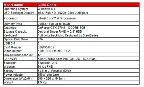 Caracteristicas-Portatil-MSI-GS60-Ghost-Pro