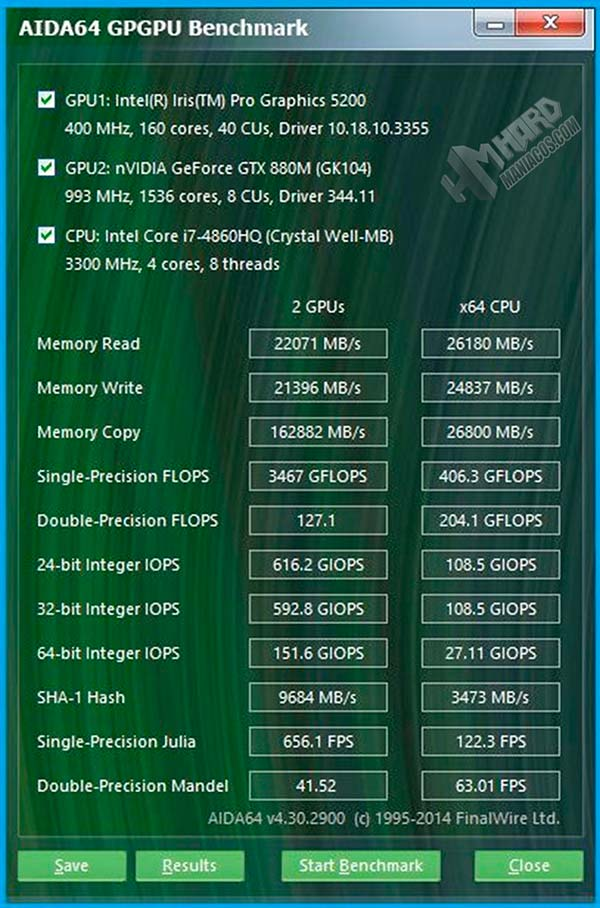 All-in-One-Test-Aida64-rendimiento-grafico