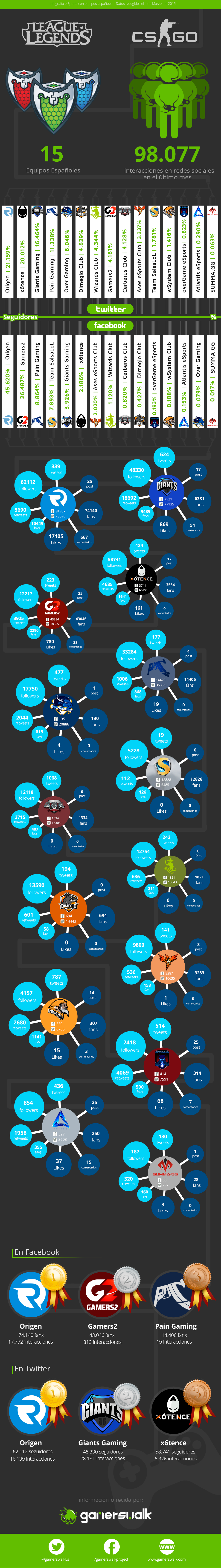Infografia (optimizada)