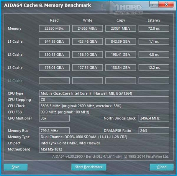 Portatil-GT80Titan-test-AidaTest-de-Memoria