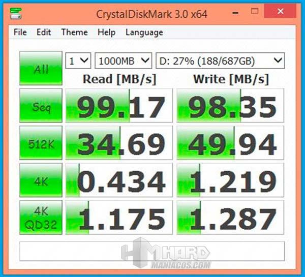 Portatil-GT80Titan-test-CrystalDiskMark-Disco-duro-750GBs