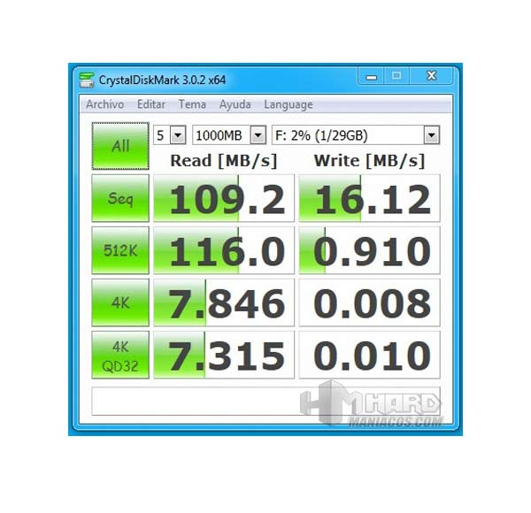 DataTraveler-microDuo-3C-test-CrystalDiskMark