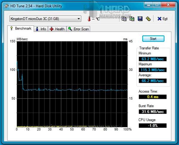 DataTraveler-microDuo-3C-test-HD-Tune