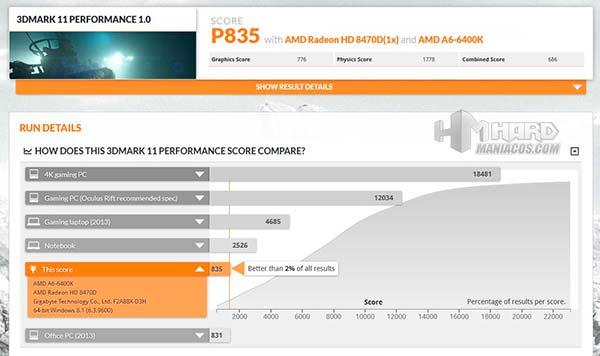 Gigabyte F2A88X D3H 3DMARK 11