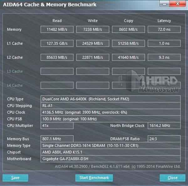 Gigabyte F2A88X D3H Aida64-Cache-&-Memory-Benchmark