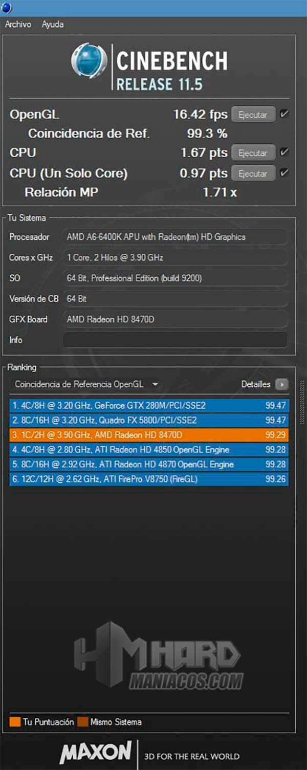 Gigabyte F2A88X D3H Cinebench