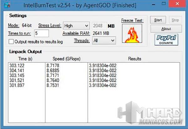 Gigabyte F2A88X D3H IntelBurnTest