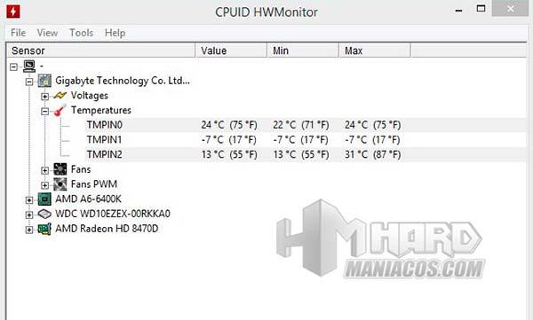 Gigabyte F2A88X D3H Temperaturas