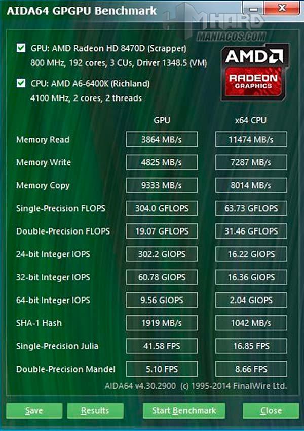 Gigabyte F2A88X D3H Aida64-GPGPU-Benchmark
