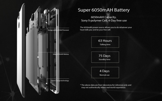 Ulefone Power bateria