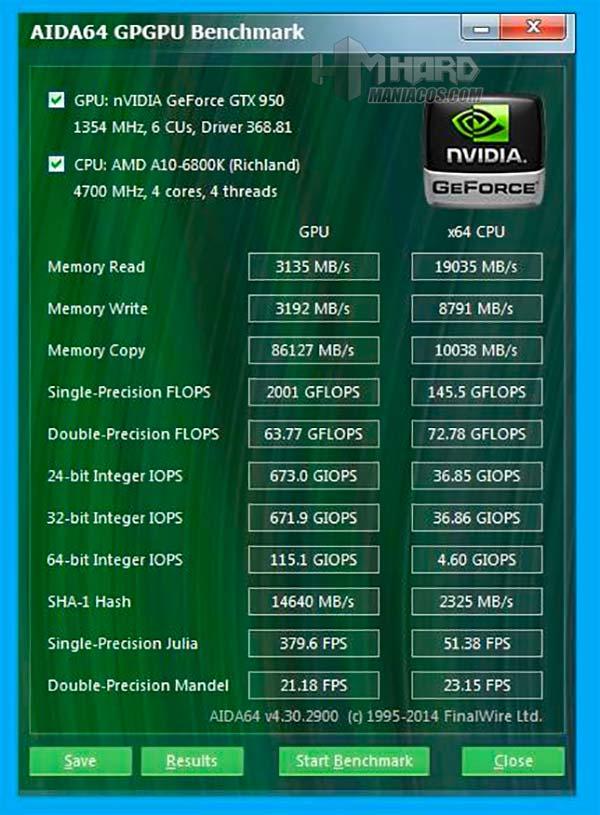 Geforce GTX 950 test-Aida
