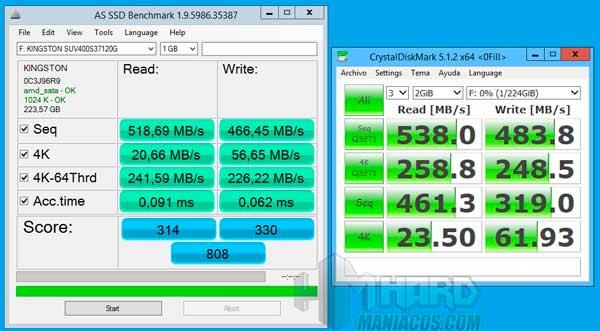 SSDnow UV400 test