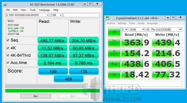 SSD SATA WD Green test