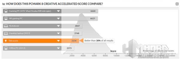 Acer Swift 7 test grafica 3