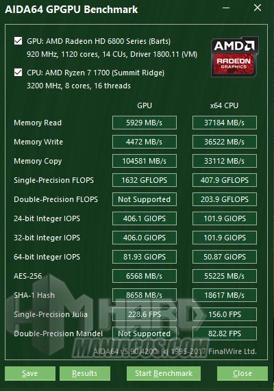 test Aida 64 GPU