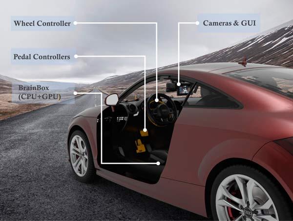 kit para convertir coche en autónomo
