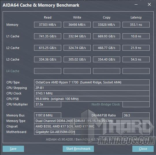 test Aids 64 RAM