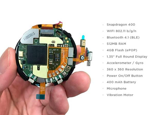 Core smartwatch modular