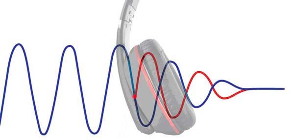 cancelacion de ruido en auriculares