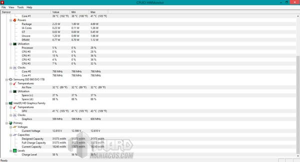 Test temperatura SSD Samsung 860 EVO