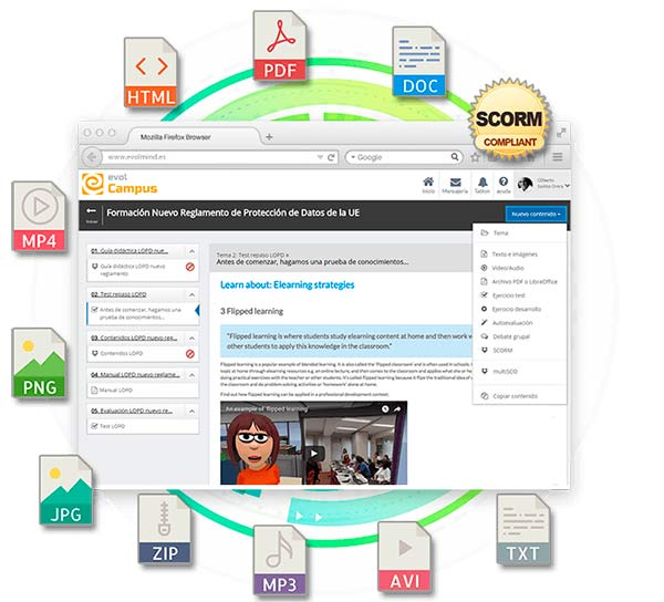 plataforma e-learning evolCampus recursos