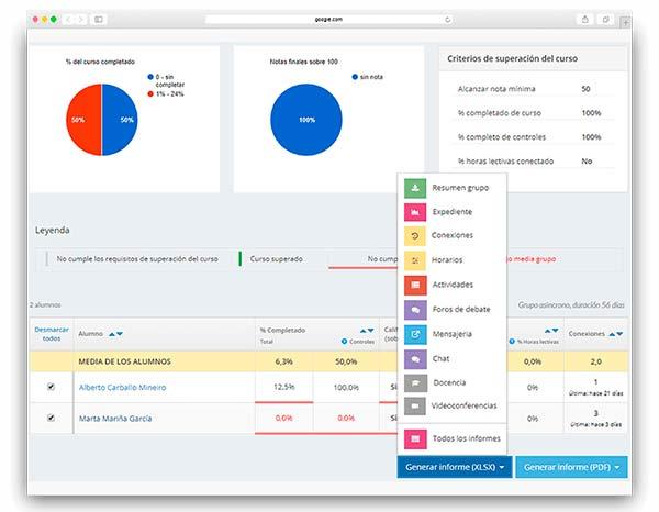 plataforma elearning evolCampus informes