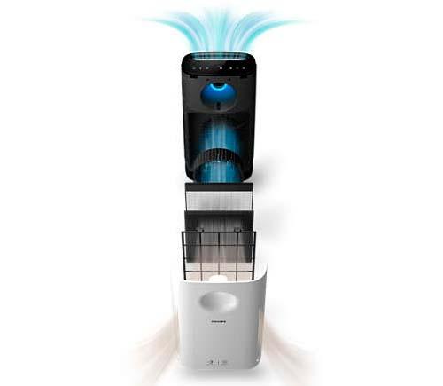 filtros purificador Philips serie 3000