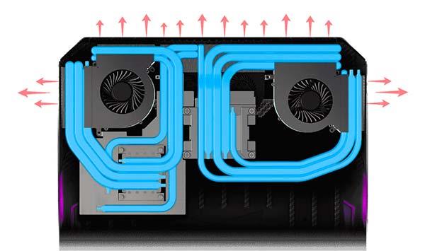 sistema refrigeracion GT76 Titan