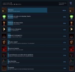 Logros completados de Doom 64