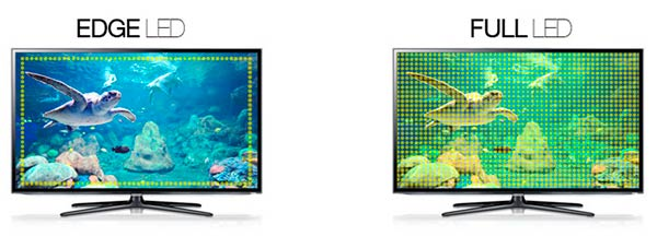 tipos de paneles monitores