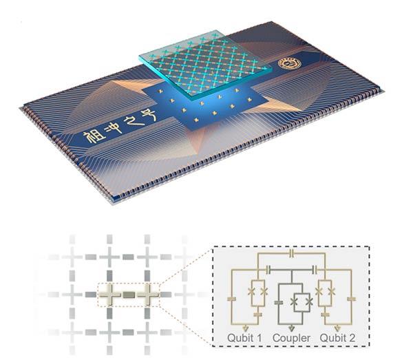 procesador Zuchongzhi superordenador supremacia cuantica de China